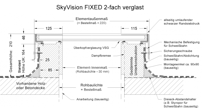 SkyVision FIXED 2-fach verglast