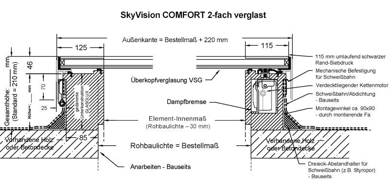 technische Zeichnung SkyVision COMFORT 2-fach verglast